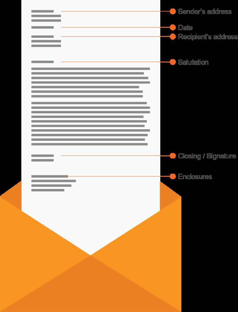 Formatos de cartas comerciales: cómo escribir una carta comercial que genere resultados [Plantillas]